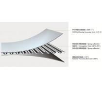 aluminum corrugated composite panel